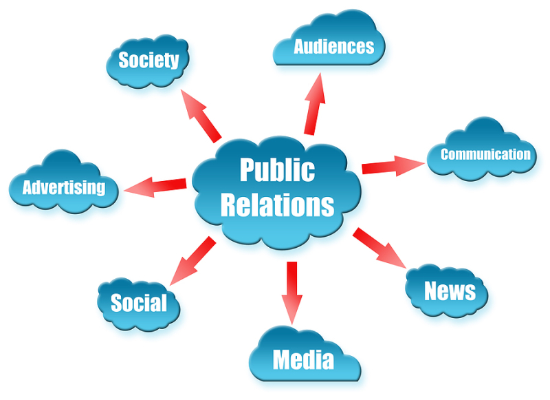 public relations in society essay As a public servant, rob wonderling believes that one individual, regardless of how much power or prestige they have, can make all the difference in the world.
